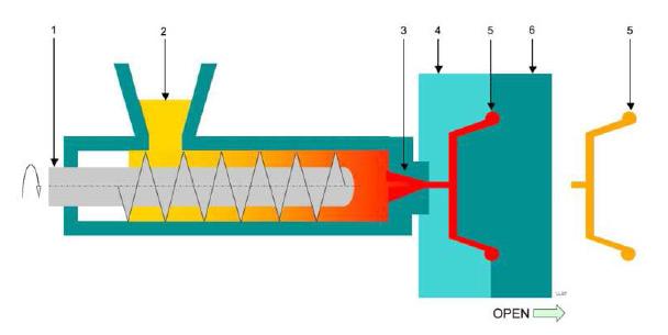 Electrex - Saving energy in the plastics industry