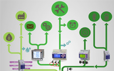 Predictive Maintenance driven by the EMS (Energy Management System)-The Electrex solutions