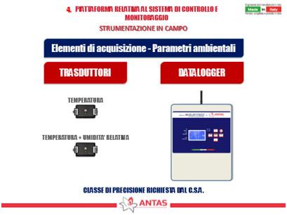 Antas: la gestione energetica integrata degli edifici pubblici