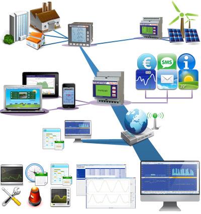 FAR-Sistema-di-monitoraggio