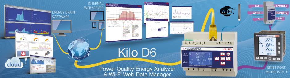 Kilo Net D6 - Power Quality Energy Analyzer e Wi-Fi Web Data Manager