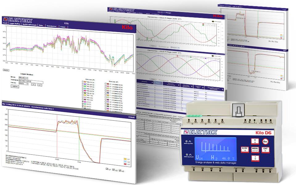 Electrex - L'importanza di gestire la qualita' dell'energia elettrica (Power Quality) negli impianti
