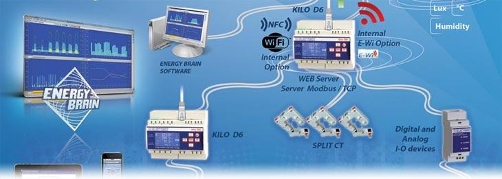 Electrex - Selezione del Trasformatore Amperometrico (TA)